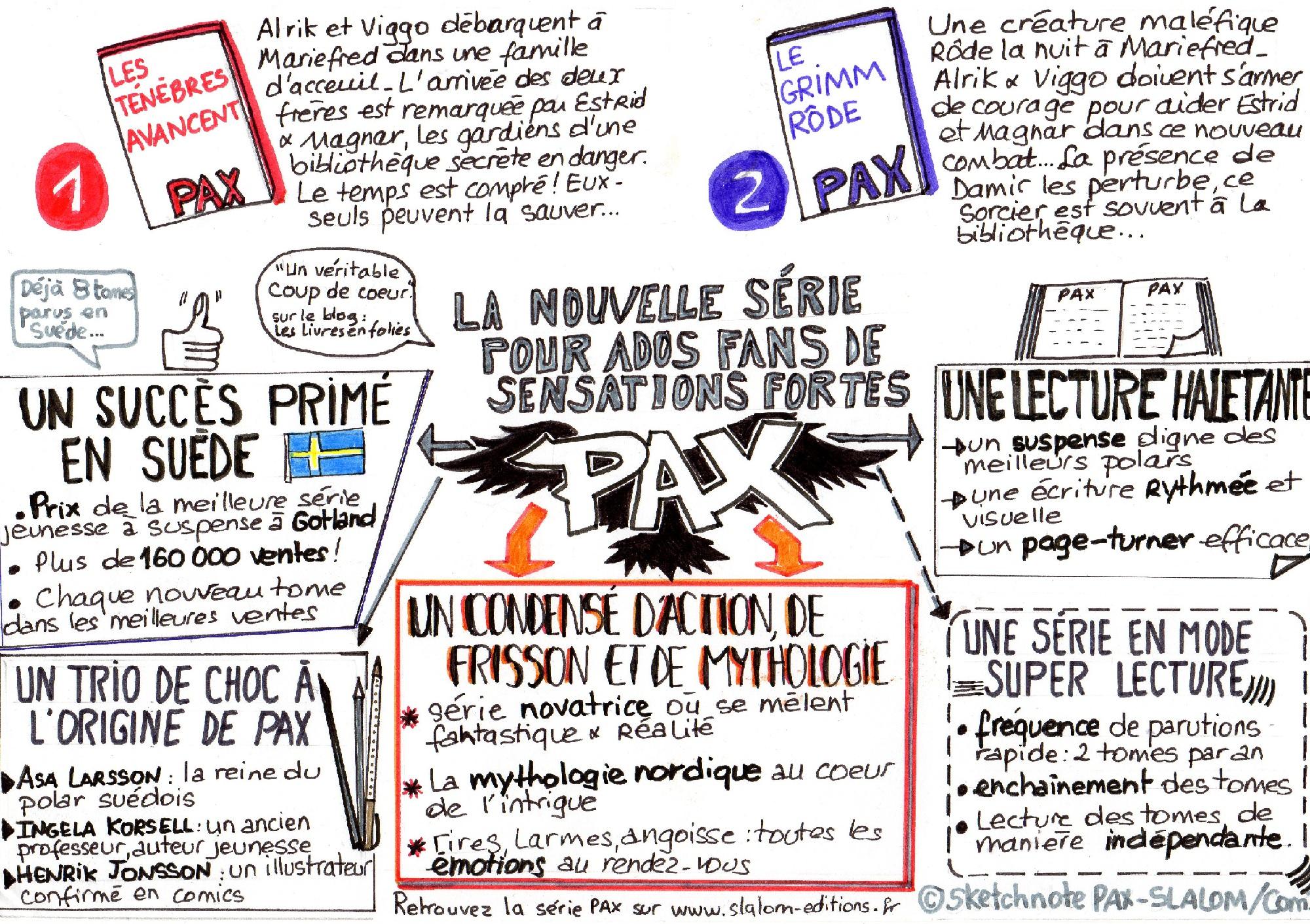 sketchnote-pax-1
